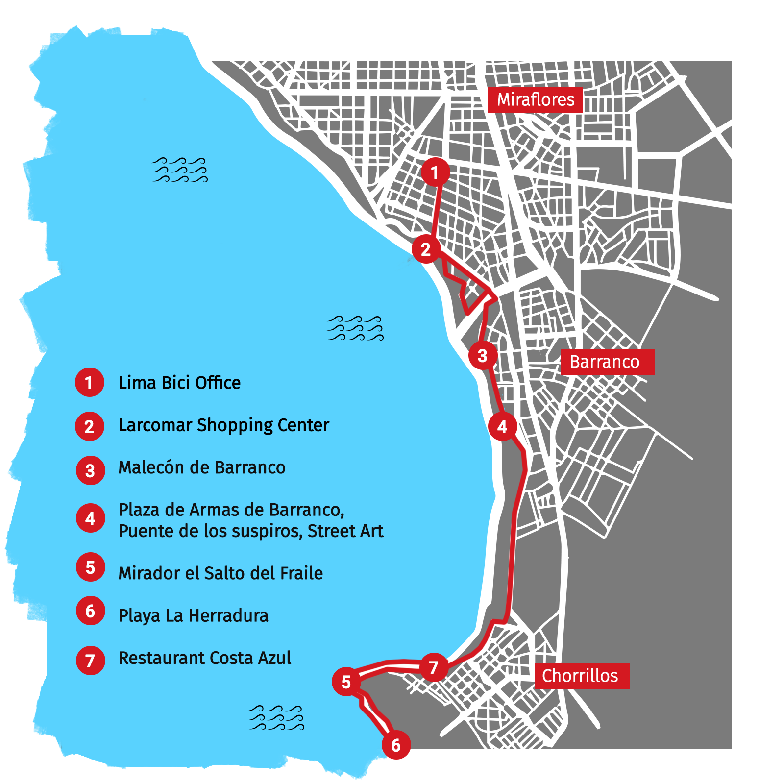 Map Bohemian and Beach Tour, Lima